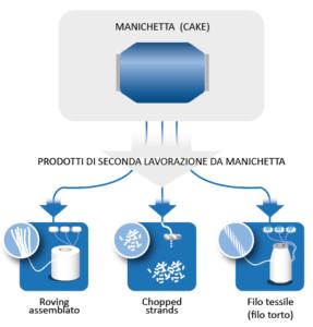 prodotti_base-png